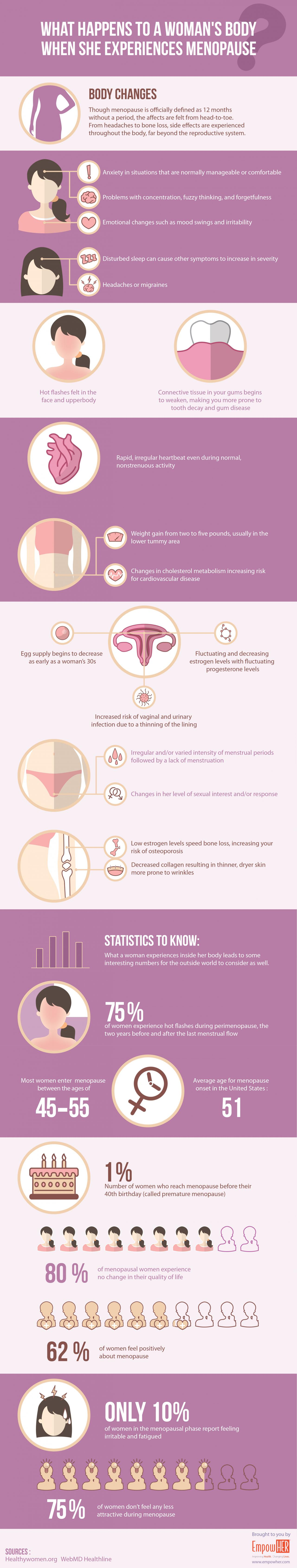 womans-body-experience-during-menopause-2-4-16.jpg