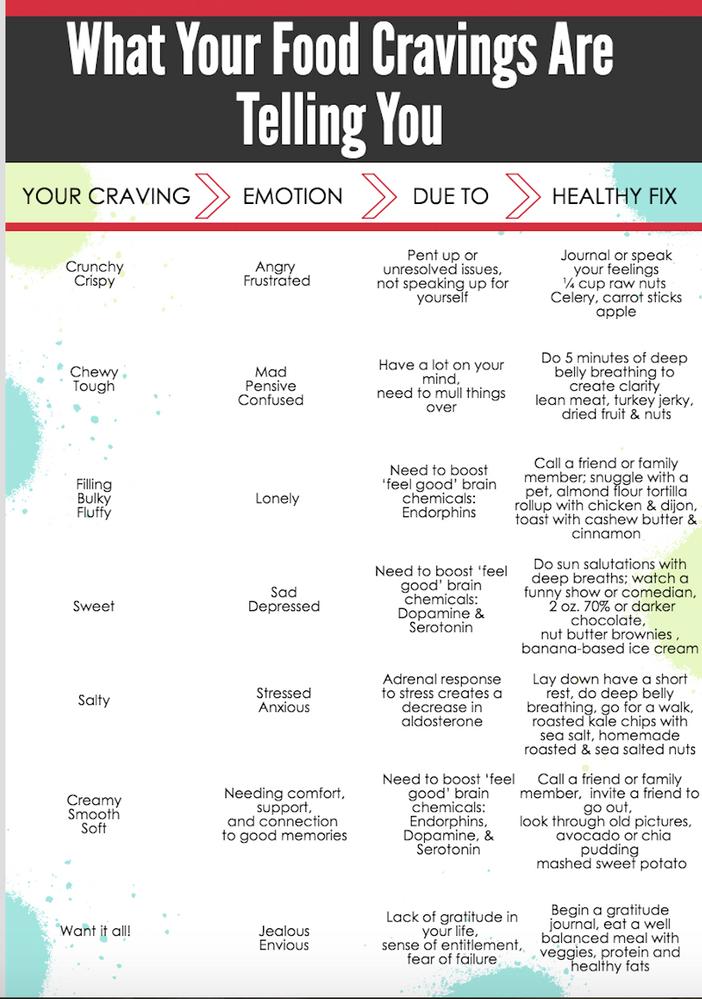 cravings.png