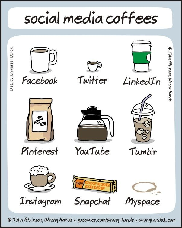 social-media-coffees.jpg